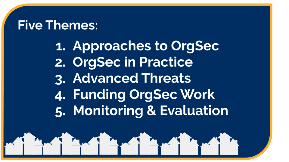 Five OrgSec Village Themes are 1. Approaches to OrgSec 2. OrgSec In Practice 3. Advanced Threats 4. Funding OrgSec Work 5. Monitoring and Evaluation